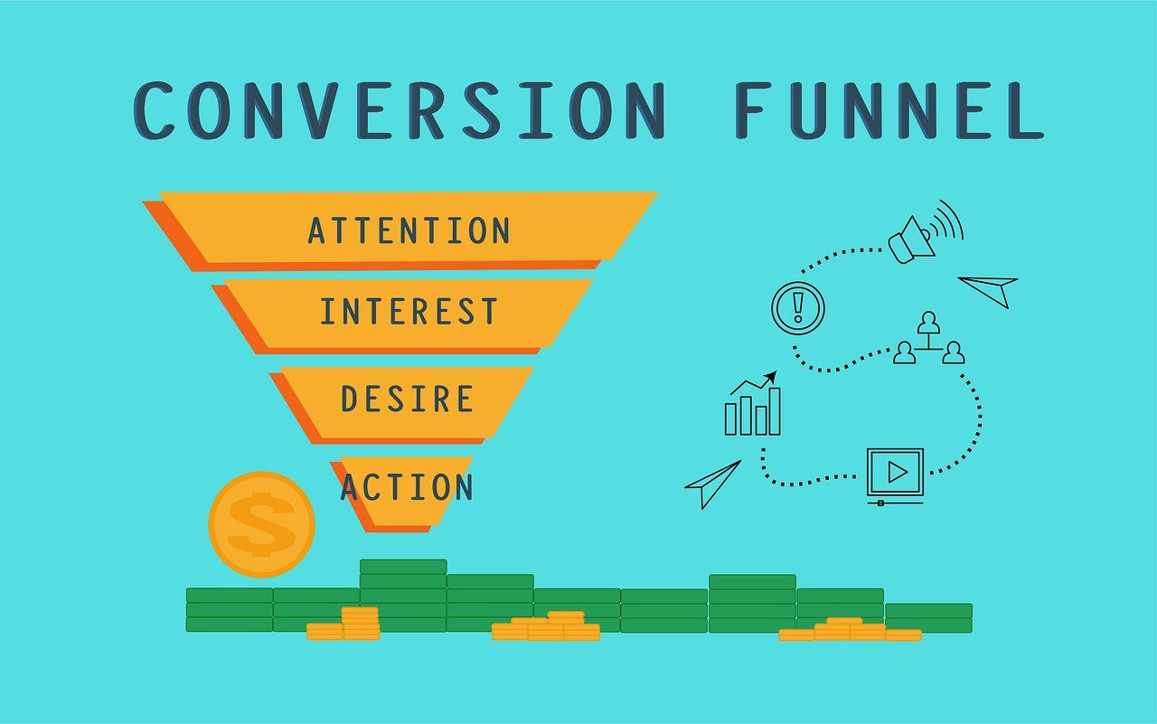 Sales Funnel: Stages and Use of CPD in a Sales Funnel
